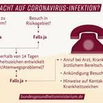 Coronavirus-Verdacht.jpg
